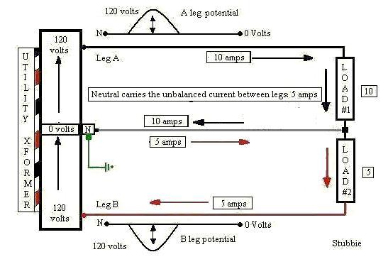Multiwire Diagram-multi2.jpg