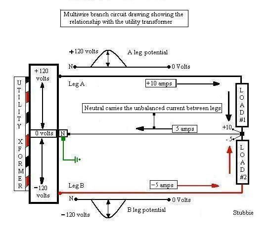 12 3 wire diagram wiring diagram bathroom fan and light the wiring two amp circuits on wire electrical diy chatroom home two 20amp circuits on 12 3 wire