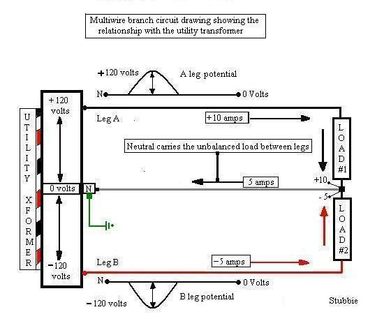 120 240v wiring diagram facbooik com 120 240 Volt Wiring Diagram wiring diagrams for electrical receptacle outlets do it yourself 120 240 volt wiring diagram