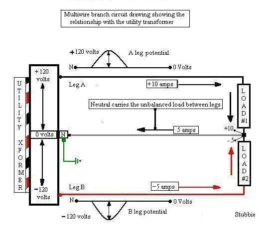 8288d1234802488 understanding 120v branch loads 100a 240v system multiwire diagram understanding 120v branch loads in 100a 240v system electrical