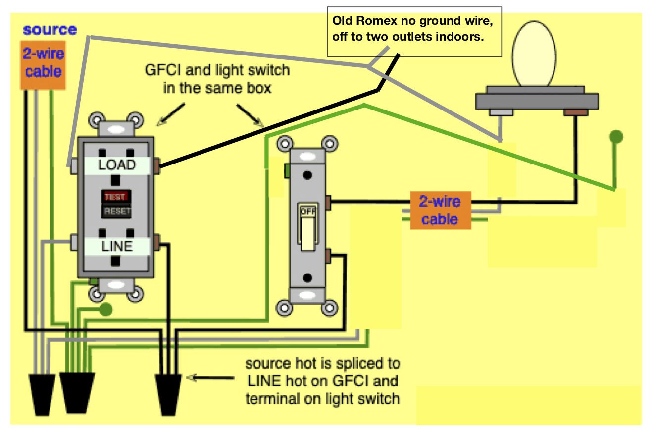 Diagram Wiring Diagram For Gfi Schematic Full Version Hd Quality Gfi Schematic Prospecthillacademycharterschool Ps Blog Fr
