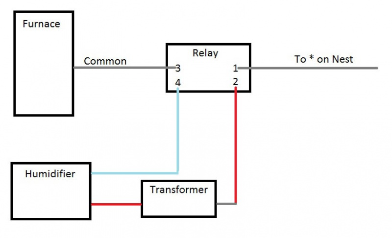 white rodgers wiring diagram advanced white rodgers wiring