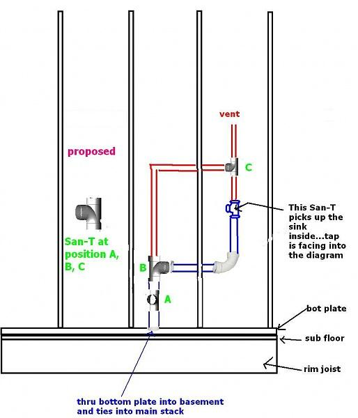 Plumbing for Utility Sink in Garage-new-20bitmap-20image-205-20proposes.jpg