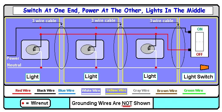 Wiring Diagram Wiring Pot Lights In Series Wiring Spotlights Wiring On