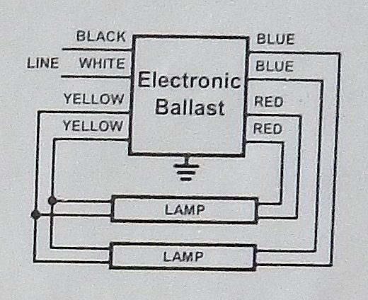 Correct Wiring Of Ballast To Fluorescent Tube Lights