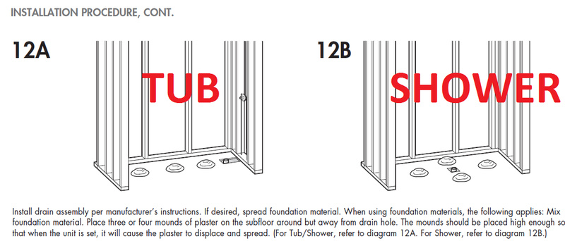 ... Basement Bathroom Framing Question New Bitmap Image