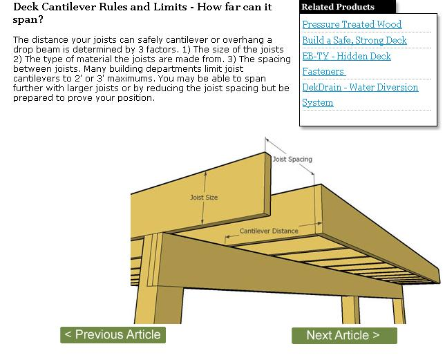 Adding 16 5 to length of deck sistering 2x6 building for House plans you can add onto later