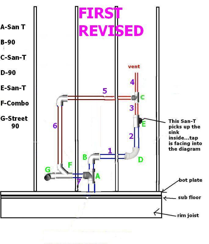 Plumbing for Utility Sink in Garage-new.jpg