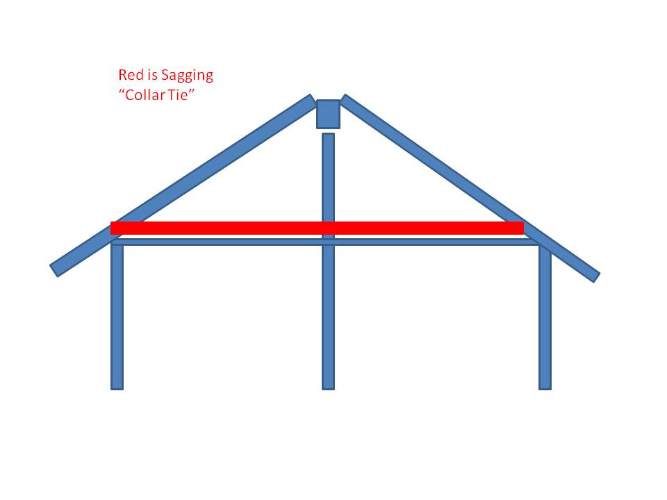 Cutting rafter ties ??-new-microsoft-office-powerpoint-2007-presentation.jpg