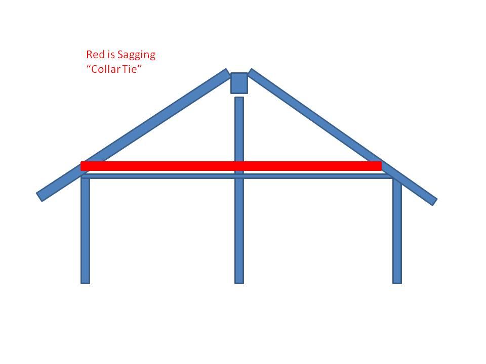 Cutting rafter ties ??-new-microsoft-office-powerpoint-2007-presentation.jpg