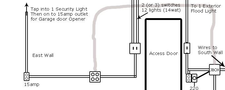 garage electrical trying to plan ahead thoughts. Black Bedroom Furniture Sets. Home Design Ideas