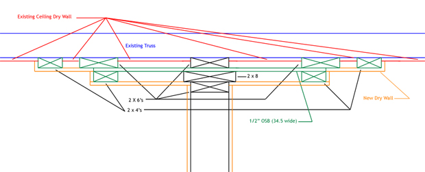 Framing Tray Ceiling To Match Existing - Building & Construction ...