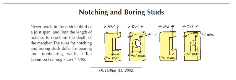 notching rafters depth help please-notch-bore-studs.jpg