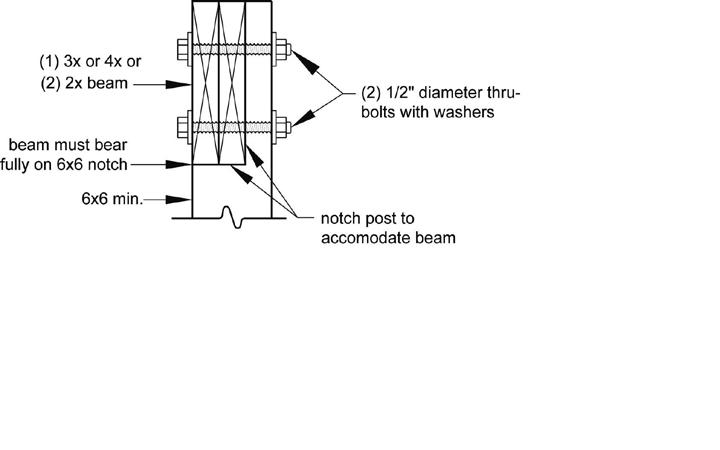 Post and beam attachment-notched1.jpg