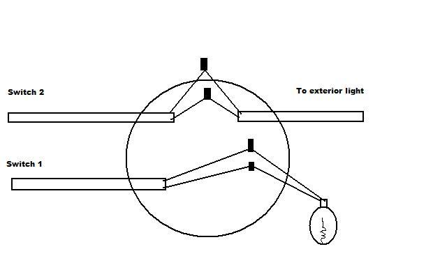 Multiple Circuits in Same Octagon Box?-octagonbox.jpg