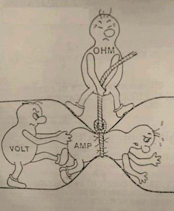 Ohm's law -- brilliant rendering-ohms_law.jpg