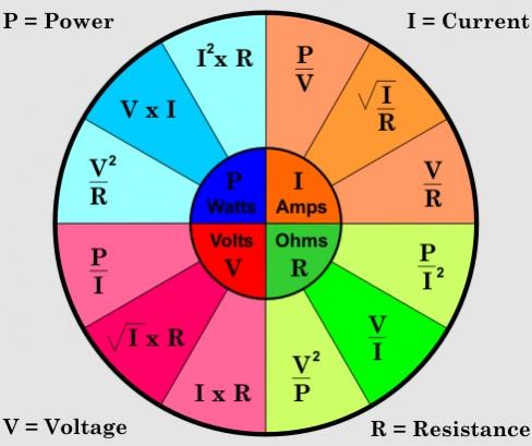 3 KVa / formula-ohmslaw-circle.jpg