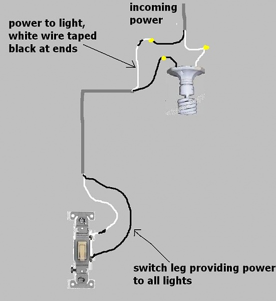 Wiring Diagram For A Single Pole Light Switch on Clarion Wiring Diagram