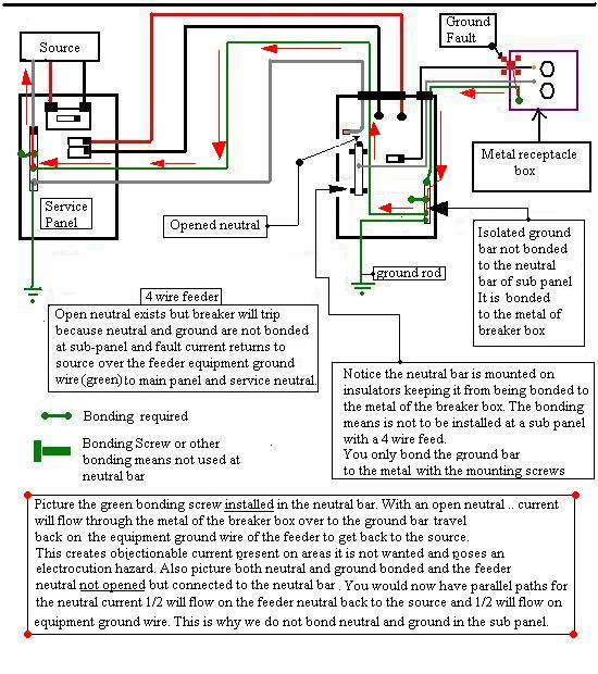 subpanel grounding question.  electrical  page   diy chatroom, house wiring
