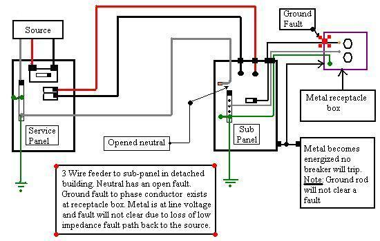 Wiring Diagram For Attached Garage : Wiring diagram for sub panel electrical diy chatroom