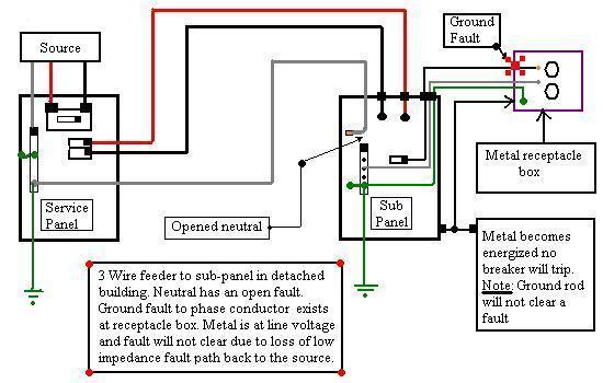 Detached Garage Sub Panel Grounding Q-open-neutral.jpg