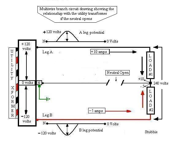 Understanding 120V branch loads in 100A 240V system-open-neutral-multiwire.jpg