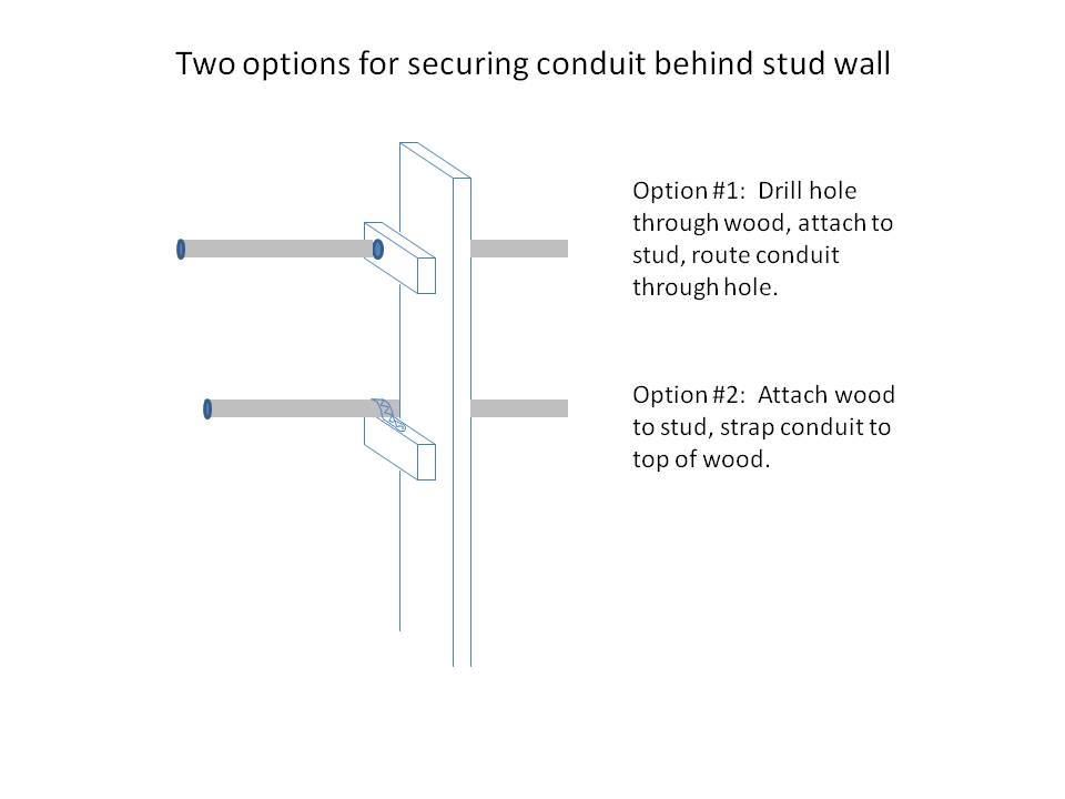 New location for main panel-options-secure-emt-conduit.jpg
