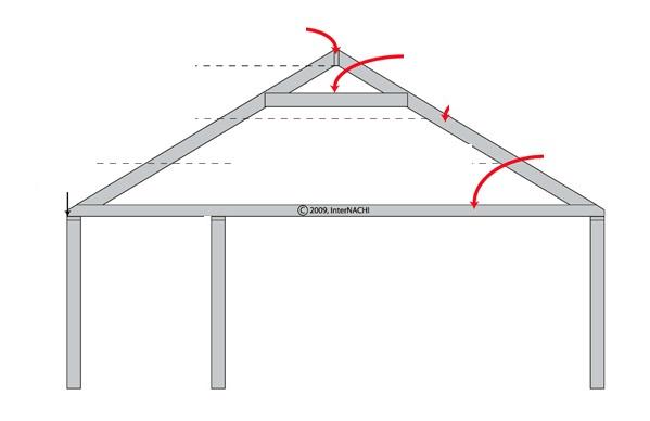 vaulted ceiling project-original.jpg