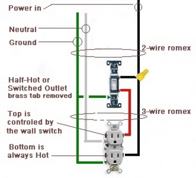 43207d1325196018 question conduit exposed wiring finished garage outlet half hot diagram garage door eye wiring diagram garage free wiring diagrams Combination Switch Receptacle Wiring-Diagram at mifinder.co