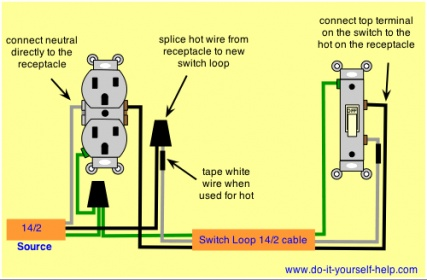 wiring diagram switch to outlet wiring image wiring diagram for gfci outlet the wiring diagram on wiring diagram switch to outlet