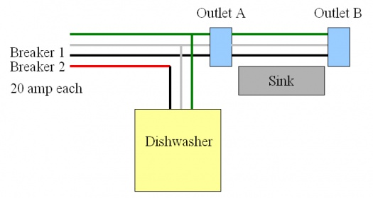 Dishwasher And Garbage Disposal Wiring With Gfci Circuit - House ...