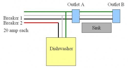 4 Wire   Gfci   Dishwasher - Electrical