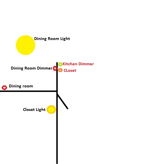 Strange Wiring Problem in my dining room.-outline.jpg