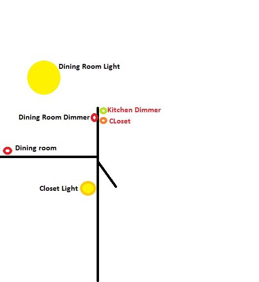 Strange Wiring Problem in my dining room.-outline.jpg