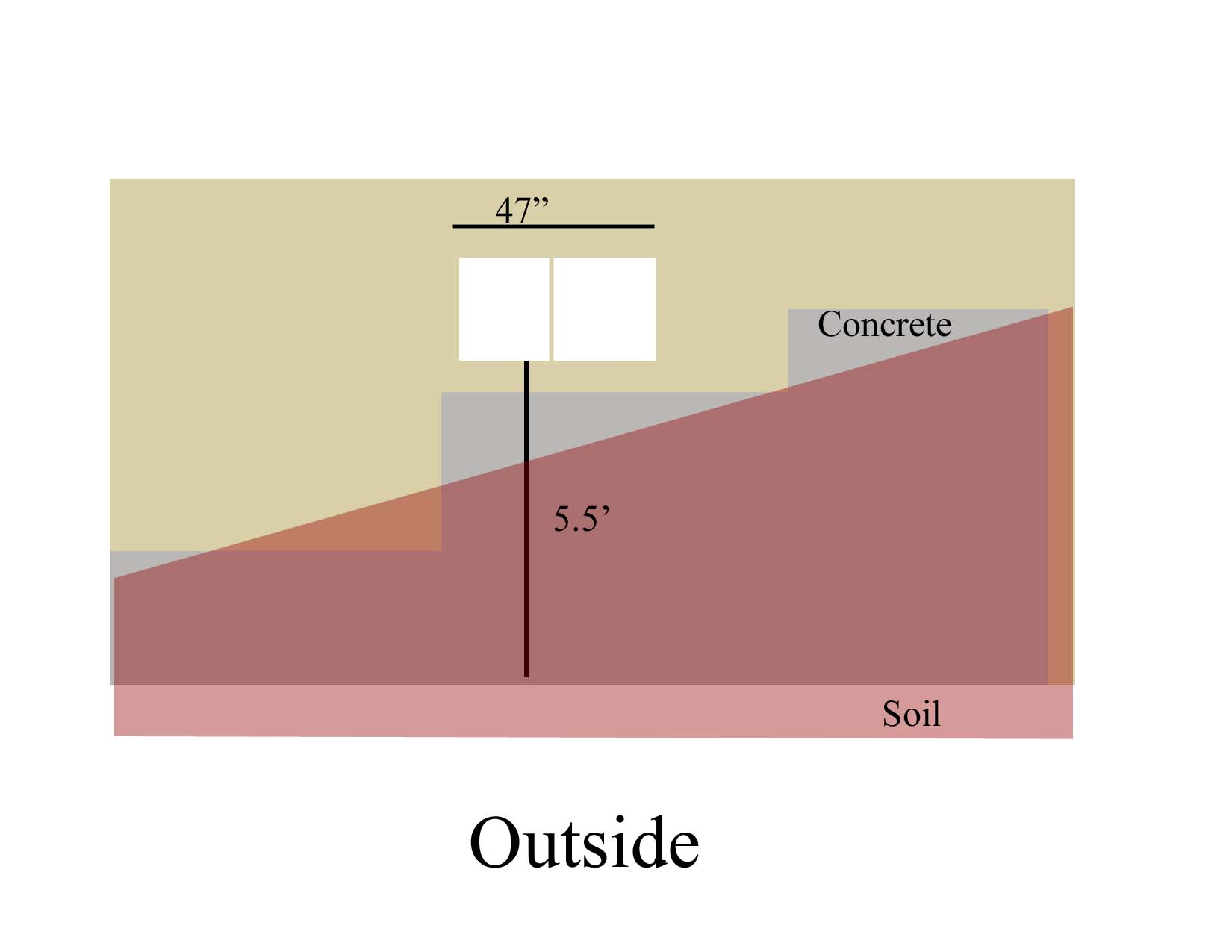Cutting concrete foundation for door, is it safe?-outside.jpg