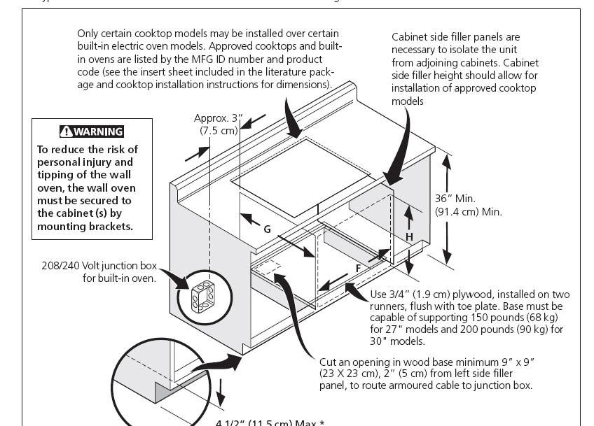 Oven - Junction Box In Cabinet - Electrical - DIY Chatroom Home ...