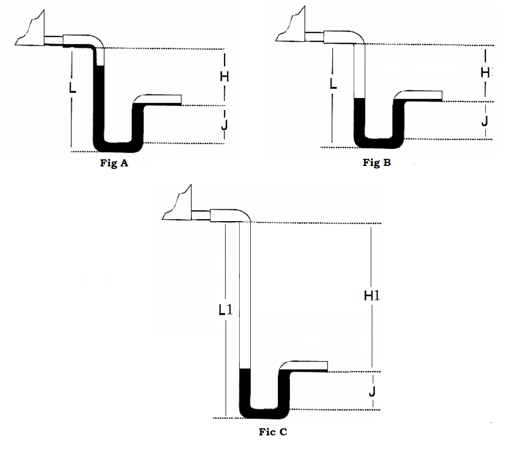 ahu drain trap calculation