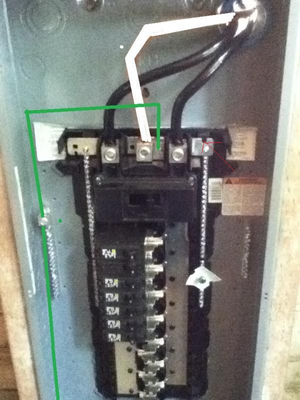 Grounding And Bonding Of Service Meter And Distributor