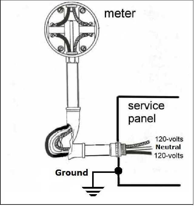 Electrical box install in RV-panel-3.jpg