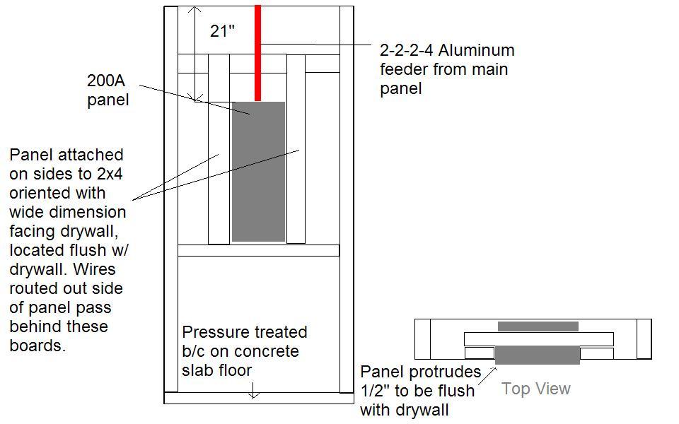 Subpanel enclosure framing-panel-enclosure-plan.jpg