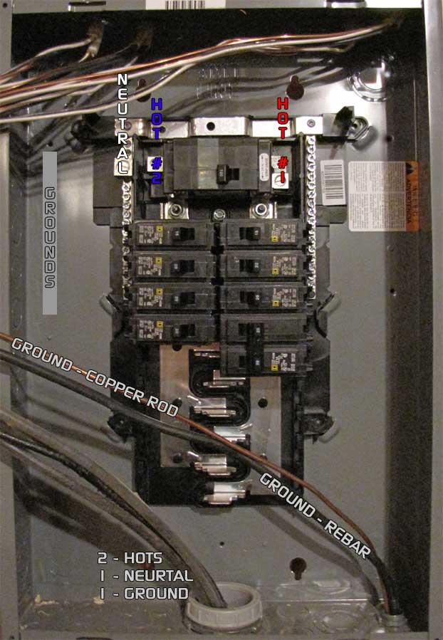 Wiring a Panel-panel.jpg