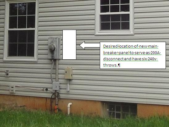 Best Way To Run 2 Quot Conduit From Meter To New Exterior