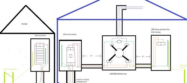 Steel Building questions?-panel-upgrade-3.jpg