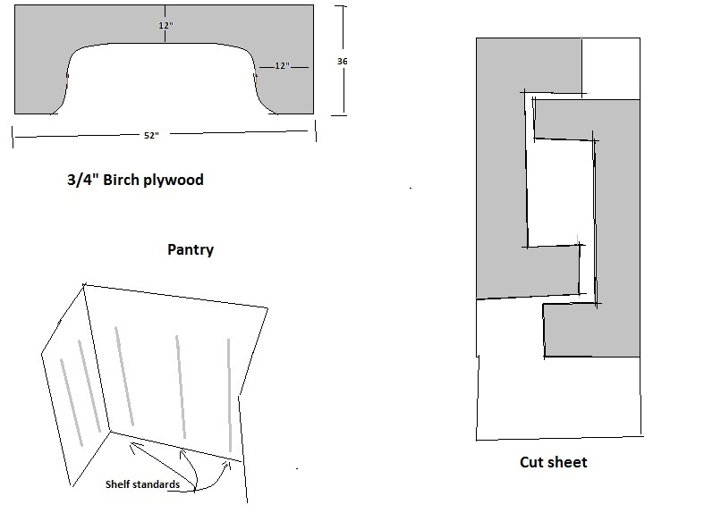 How to build pantry shelves-pantry.jpg