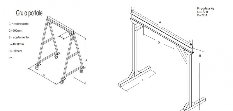 Steel frame gantry crane chain hoist 2 ton-paranco.jpg
