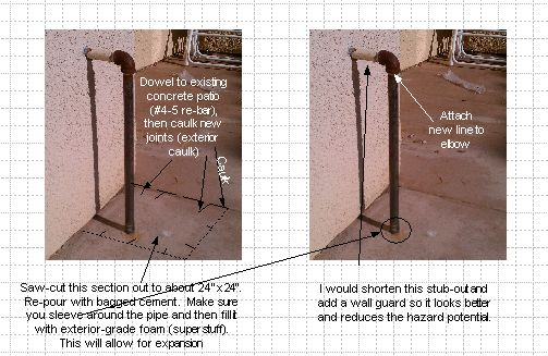 Gas leak caused by pipe corrosion - Need Help-patio.jpg