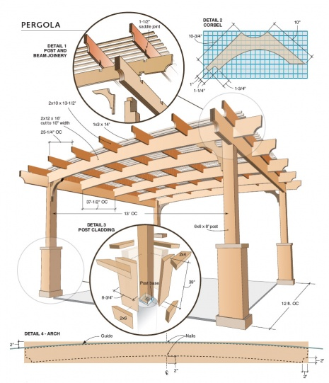 Notching beams on pergola building construction diy - Medidas de pergolas ...