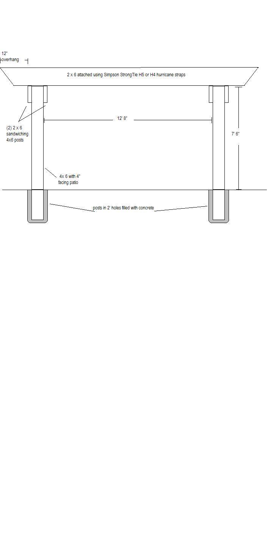 Unloaded Joist Spans Building Amp Construction Diy