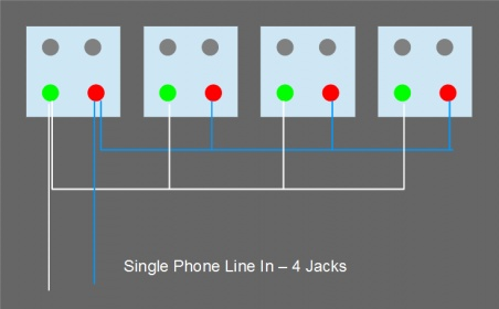 Help with telephone lines-phone-jacks.jpg
