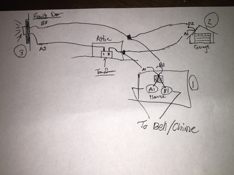 nutone doorbell wiring schematic images broan nutone doorbell bells wiring diagram for door diagrams schematic